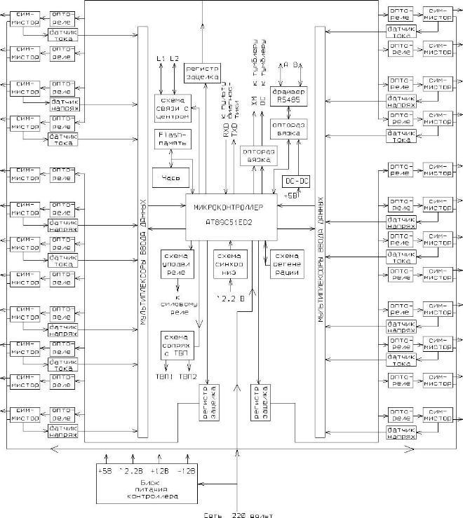 Принципиальная схема контроллера.